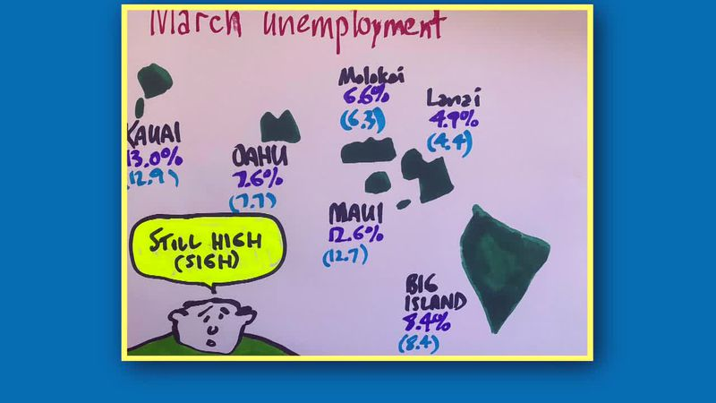 Business Report: March unemployment in Hawaii by island