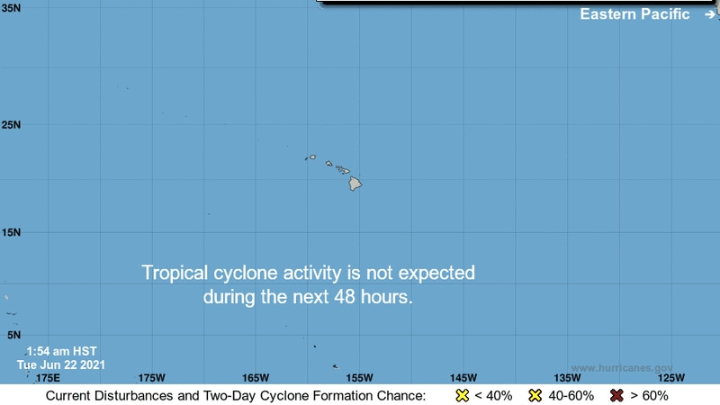 Trade winds to hold into the weekend