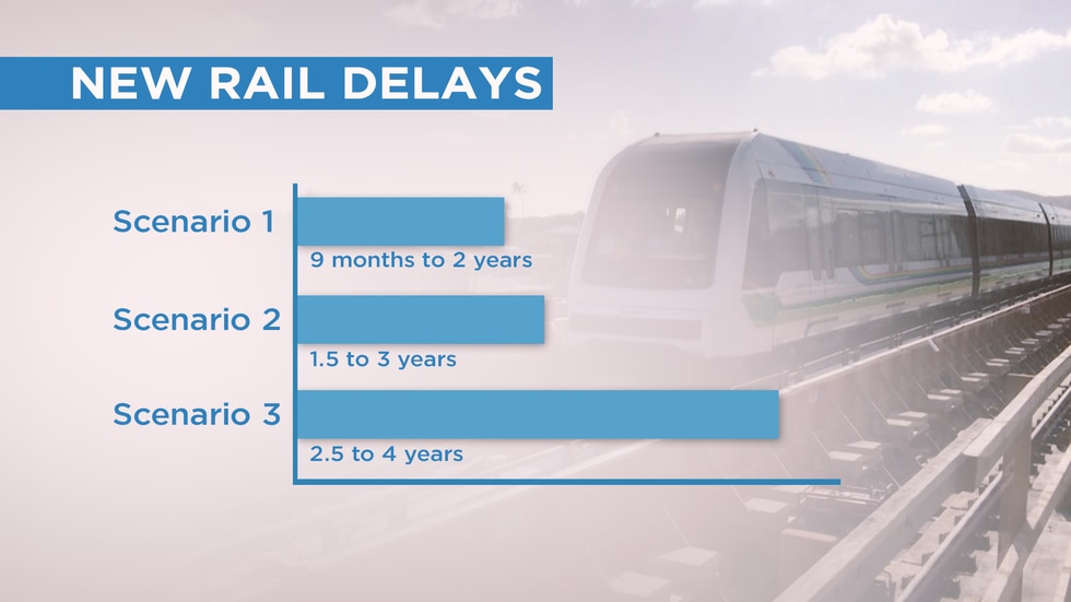 The rail authority said it still hasn't gotten all of the approvals from the city to relocate...