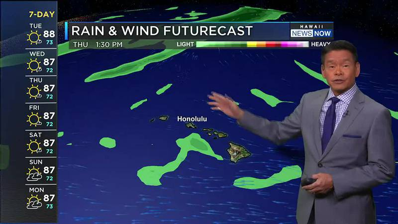 Light trade winds will bring only light windward showers.