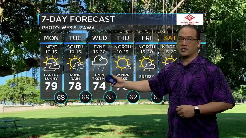 Billy V letting you know that Wednesday is heavy rain day this week on the 7-day forecast