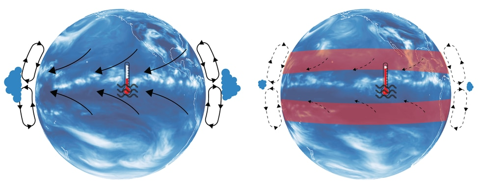 A new study reveals why some areas of the globe are forecast to warm more quickly than others.
