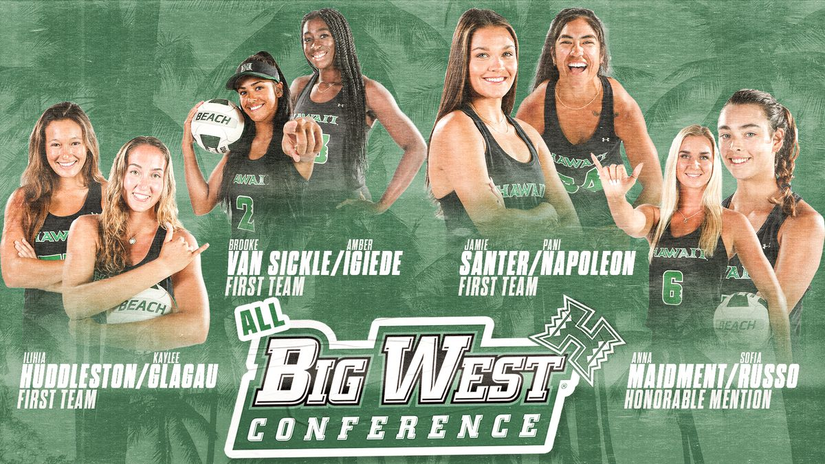 The Big West Conference announced their All-Conference teams on Monday, with four Rainbow...