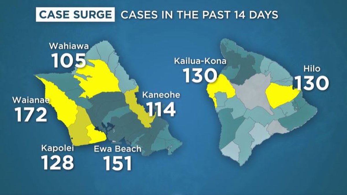 Locations in Hawaii with highest COVID cases in the past 14 days.
