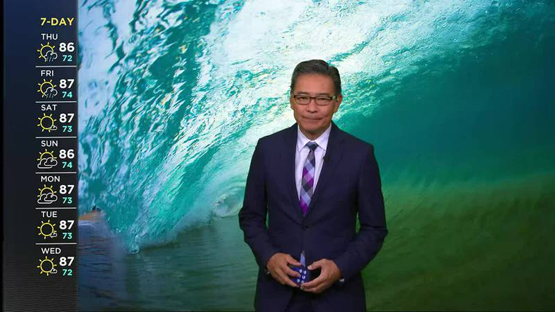 Morning Weather Forecast from Hawaii News Now - Thursday, October 21, 2021