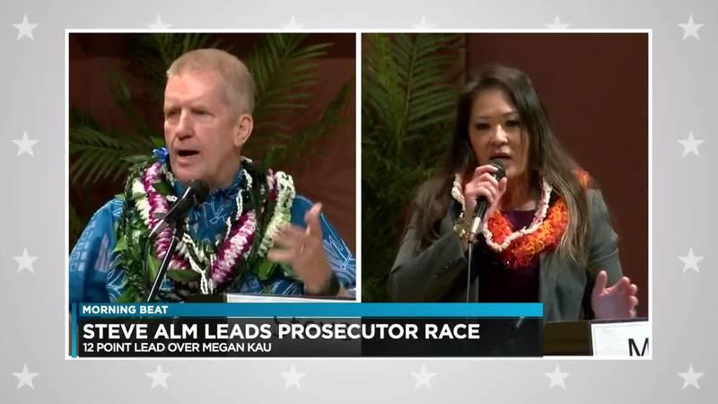 Civil Beat-HNN poll: Former judge leads in race for next Honolulu prosecutor