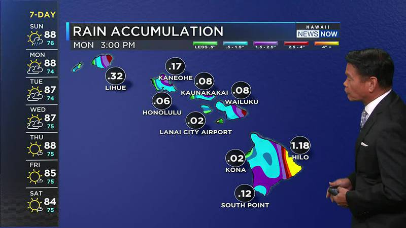 A trough passing to the south will increase showers for the Big Island Sunday.