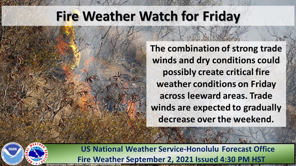 The National Weather Service has issued a fire weather watch for the islands.